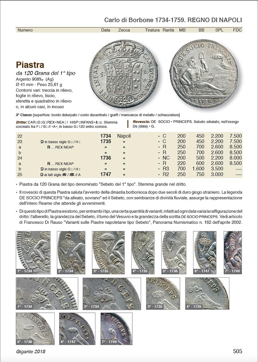Catalogo Gigante esempio pagina
